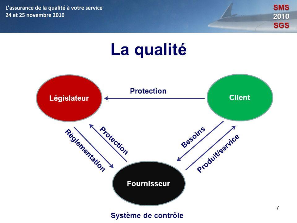 7 La qualité Fournisseur Client Législateur Produit/service Besoins Protection Règlementation Protection Système de contrôle SMS2010SGS