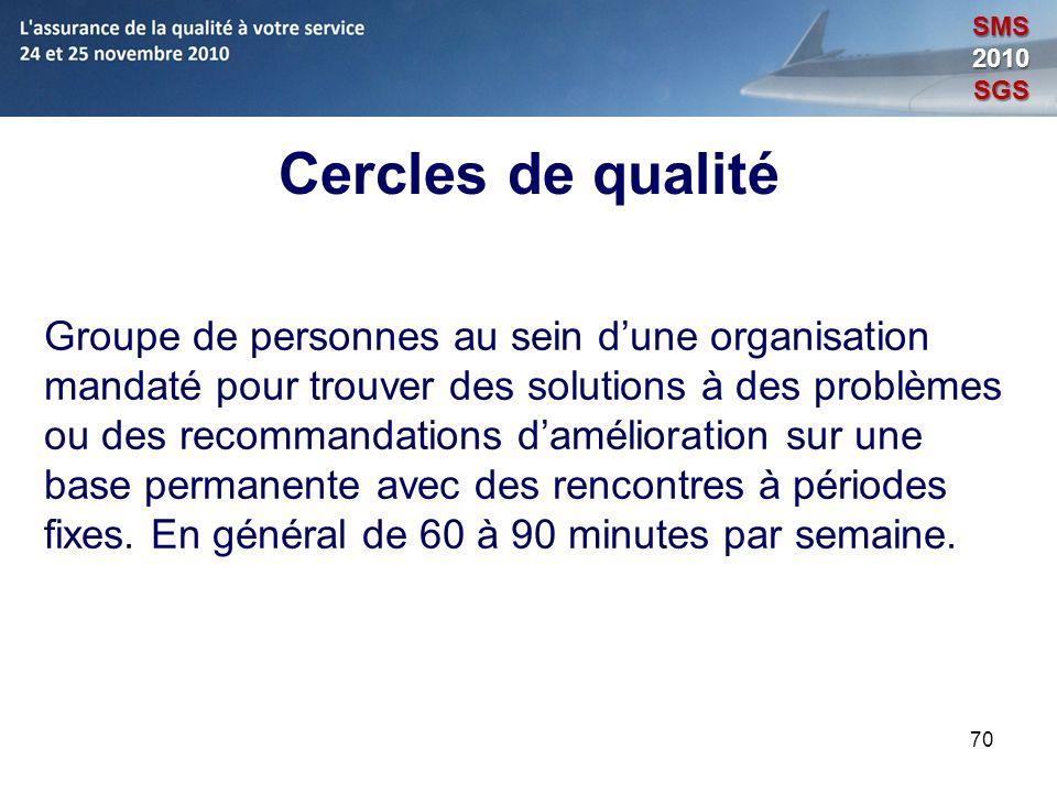 70 Cercles de qualité Groupe de personnes au sein dune organisation mandaté pour trouver des solutions à des problèmes ou des recommandations damélior
