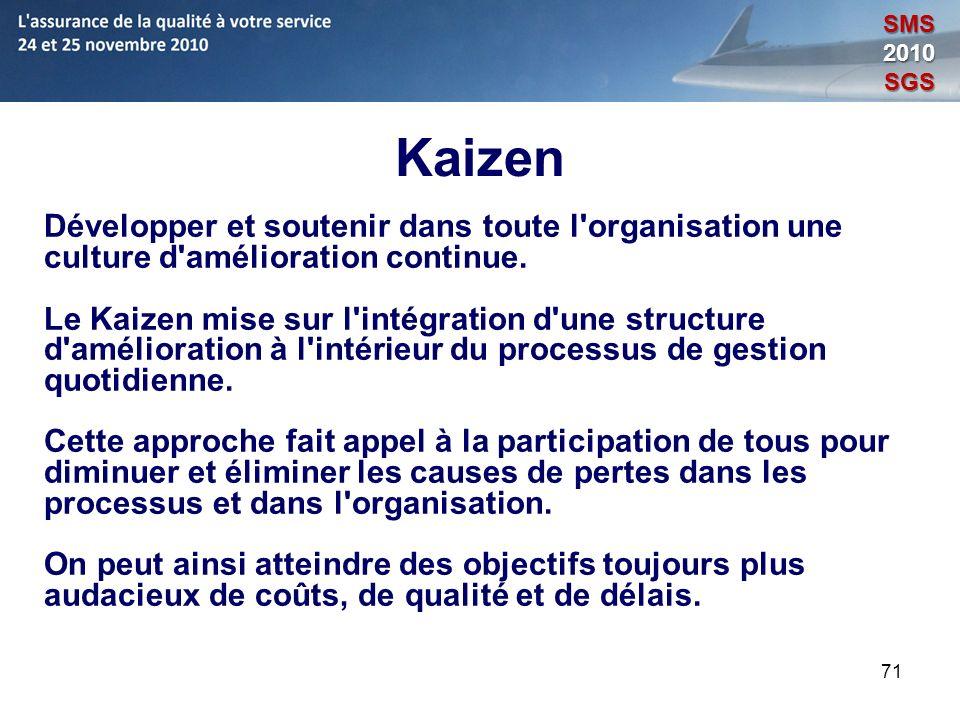 71 Kaizen Développer et soutenir dans toute l'organisation une culture d'amélioration continue. Le Kaizen mise sur l'intégration d'une structure d'amé