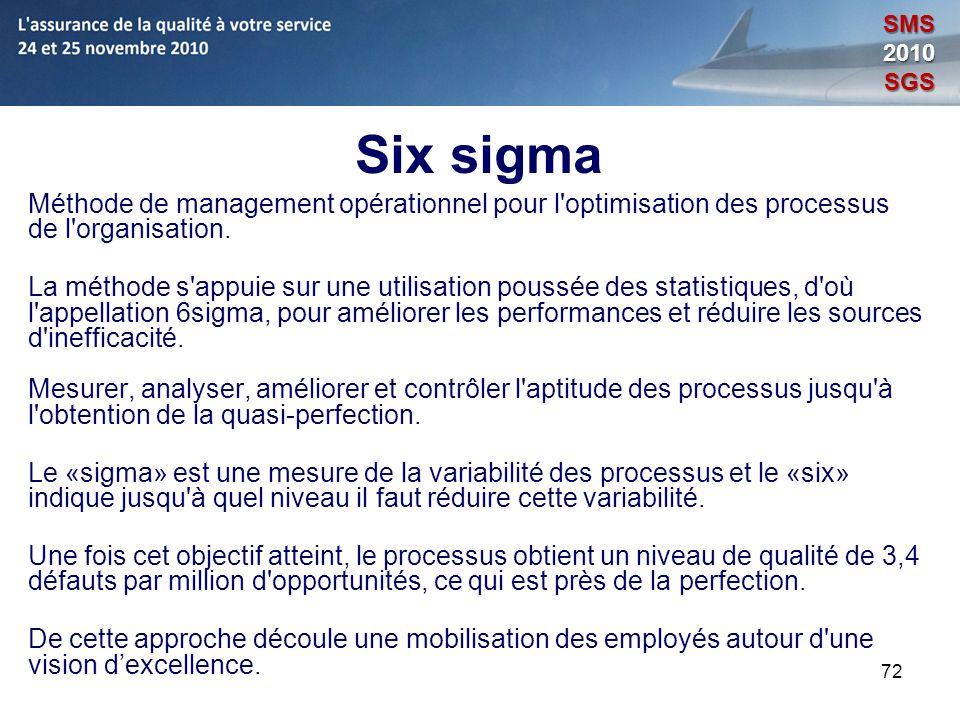 72 Six sigma Méthode de management opérationnel pour l'optimisation des processus de l'organisation. La méthode s'appuie sur une utilisation poussée d