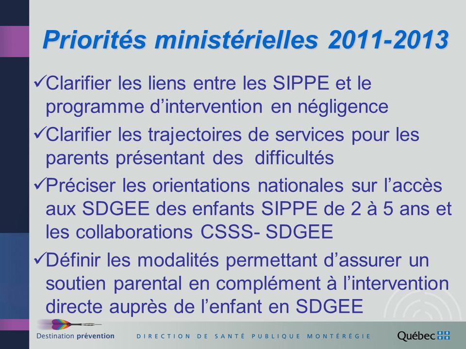Priorités ministérielles 2011-2013 Clarifier les liens entre les SIPPE et le programme dintervention en négligence Clarifier les trajectoires de servi