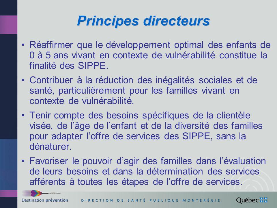 Principes directeurs (suite) Circonscrire les SIPPE dans laxe relatif à la prévention du continuum de services à lintention des enfants et de leurs familles, et améliorer laccès et la qualité des SIPPE.
