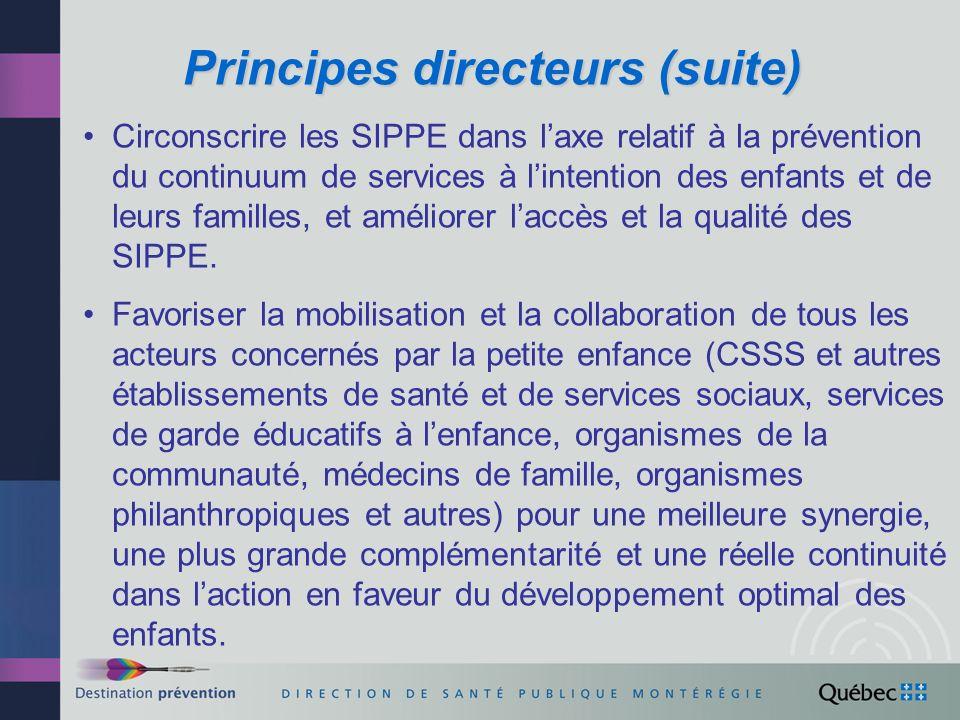 Principes directeurs (suite) Soutenir les pratiques efficaces.