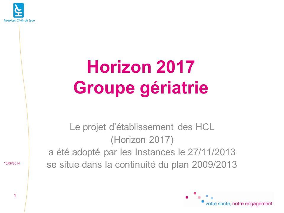 Horizon 2017 Groupe gériatrie Le projet détablissement des HCL (Horizon 2017) a été adopté par les Instances le 27/11/2013 se situe dans la continuité du plan 2009/2013 18/05/2014 1