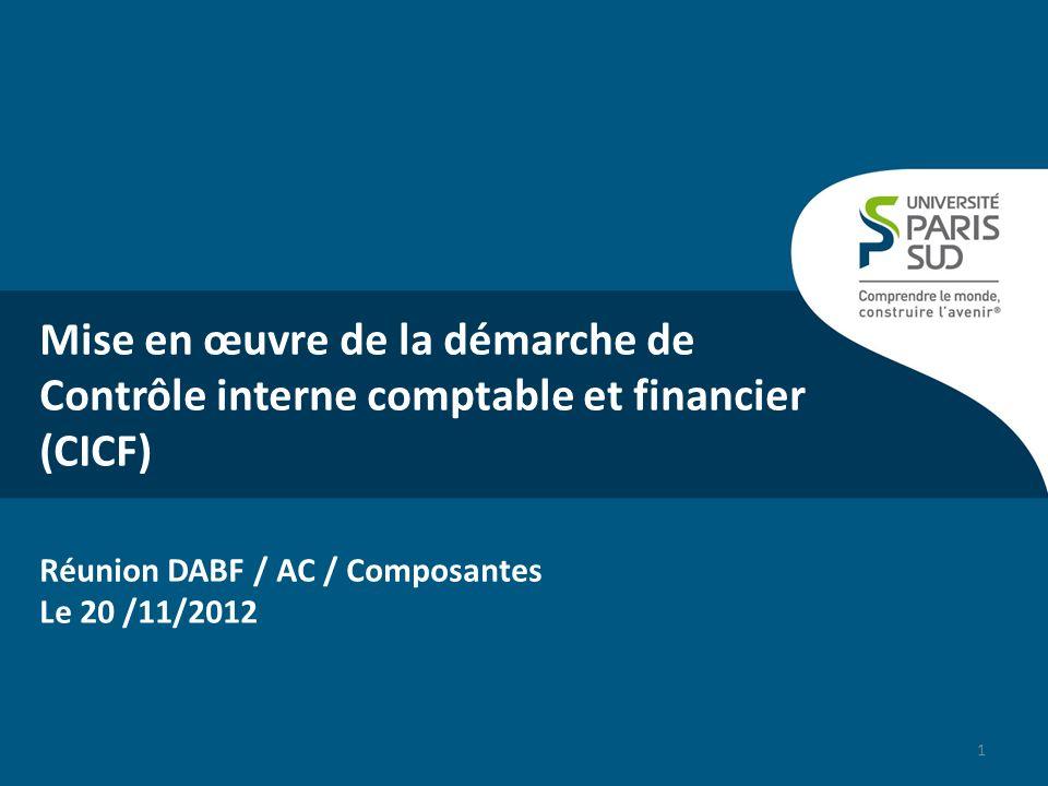Mise en œuvre de la démarche de Contrôle interne comptable et financier (CICF) Réunion DABF / AC / Composantes Le 20 /11/2012 1