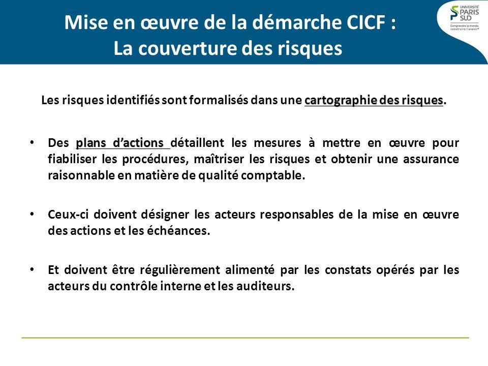 Mise en œuvre de la démarche CICF : La couverture des risques cartographie des risques Les risques identifiés sont formalisés dans une cartographie de