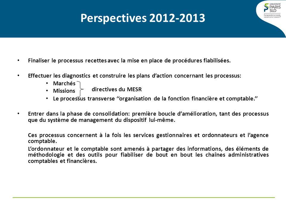 Perspectives 2012-2013 Finaliser le processus recettes avec la mise en place de procédures fiabilisées. Effectuer les diagnostics et construire les pl