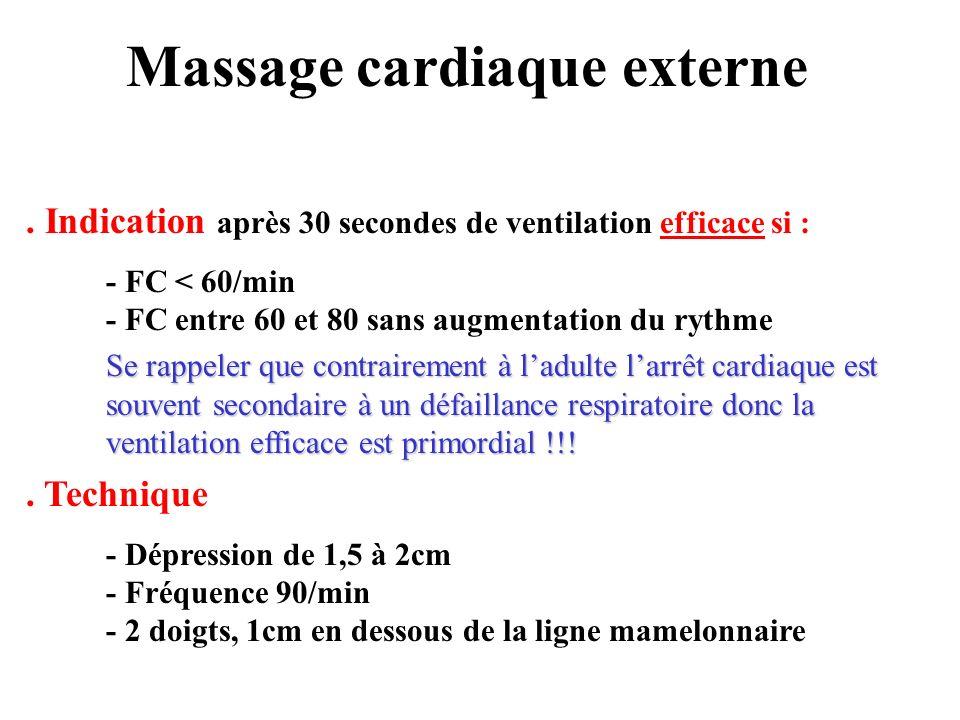 Massage cardiaque externe.