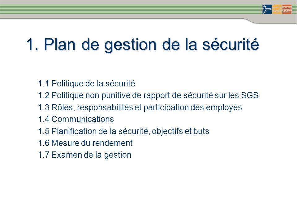 1. Plan de gestion de la sécurité 1.1 1.1 Politique de la sécurité 1.2 Politique non punitive de rapport de sécurité sur les SGS 1.3 Rôles, responsabi
