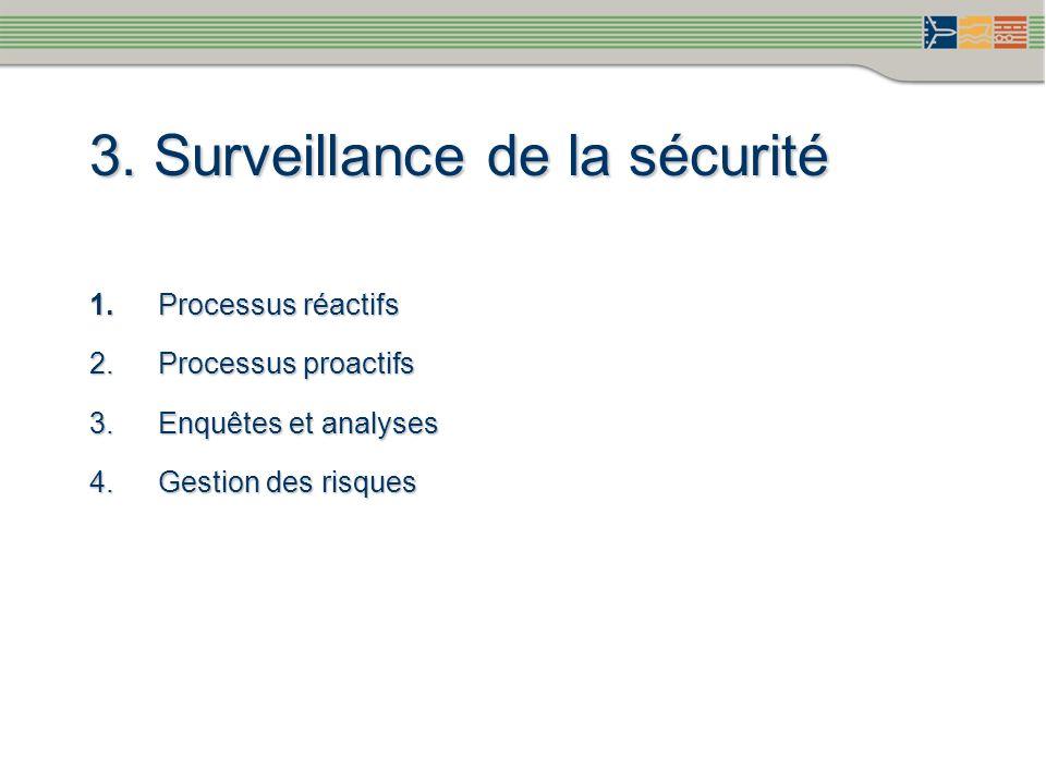3. Surveillance de la sécurité 1. Processus réactifs 2. Processus proactifs 3. Enquêtes et analyses 4. Gestion des risques