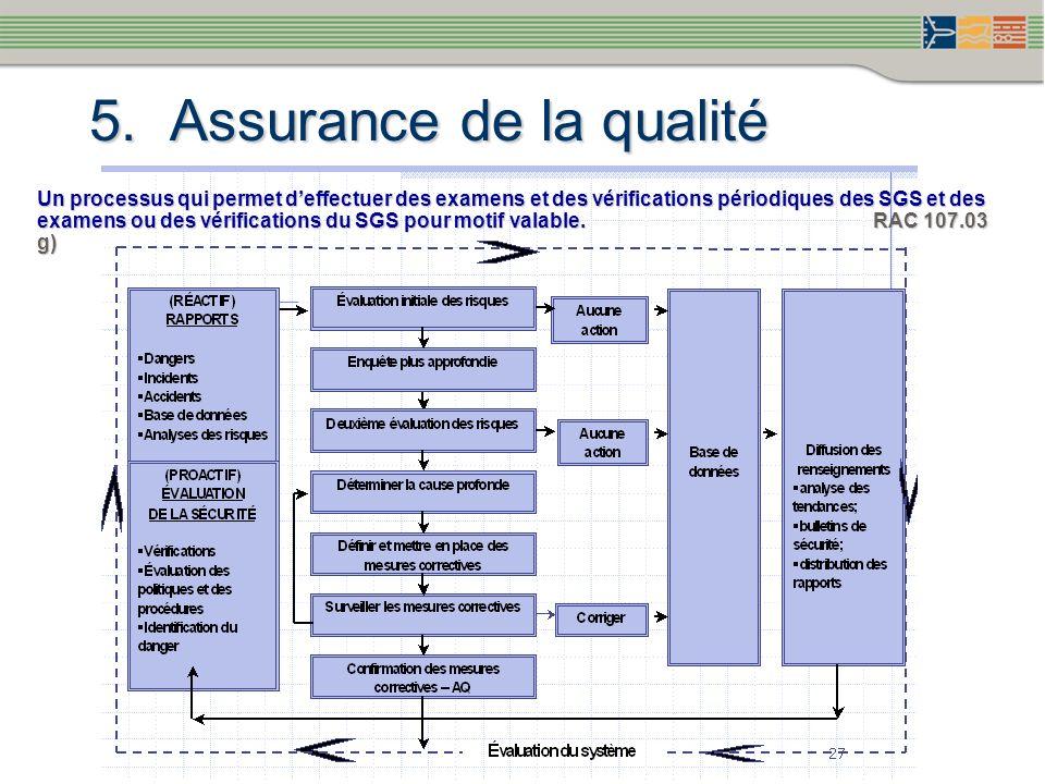 5. Assurance de la qualité Un processus qui permet deffectuer des examens et des vérifications périodiques des SGS et des examens ou des vérifications