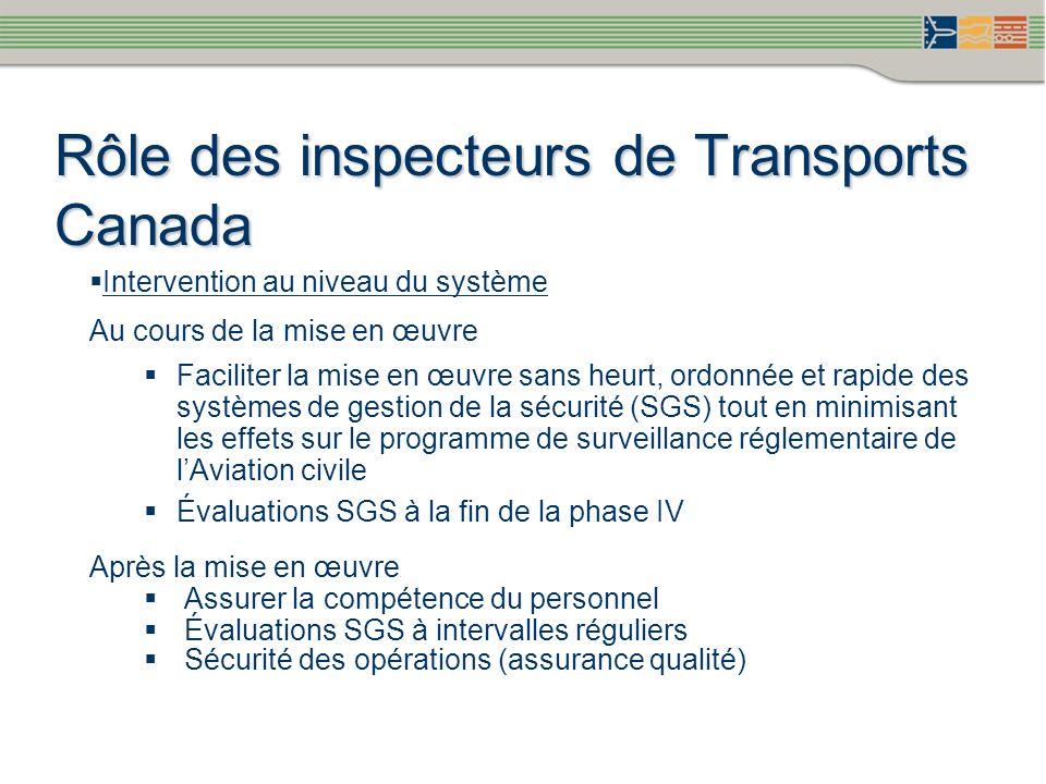 Rôle des inspecteurs de Transports Canada Intervention au niveau du système Au cours de la mise en œuvre Faciliter la mise en œuvre sans heurt, ordonn