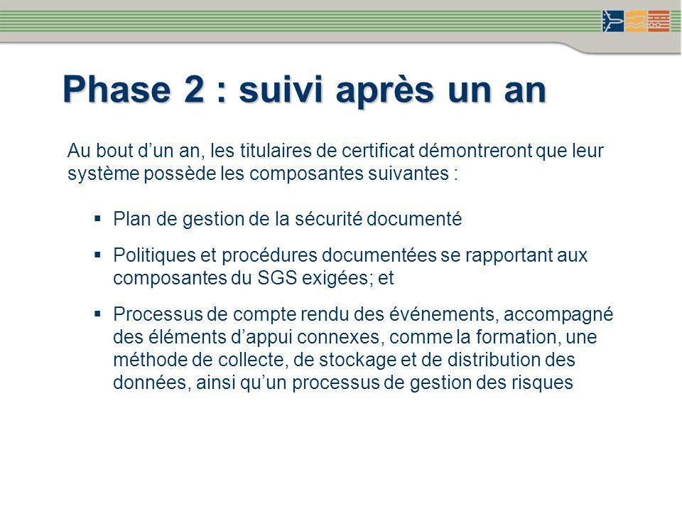 Au bout dun an, les titulaires de certificat démontreront que leur système possède les composantes suivantes : Plan de gestion de la sécurité document
