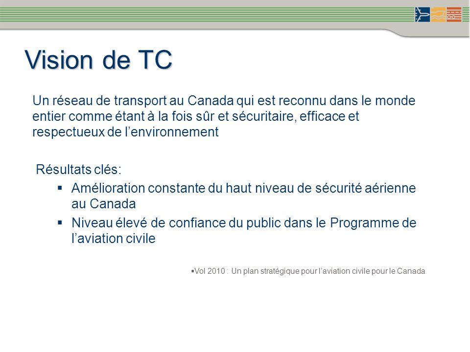 Vision de TC Un réseau de transport au Canada qui est reconnu dans le monde entier comme étant à la fois sûr et sécuritaire, efficace et respectueux d