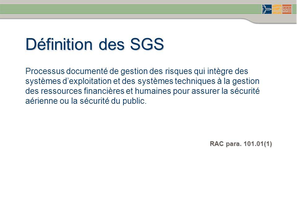 Définition des SGS Processus documenté de gestion des risques qui intègre des systèmes dexploitation et des systèmes techniques à la gestion des resso