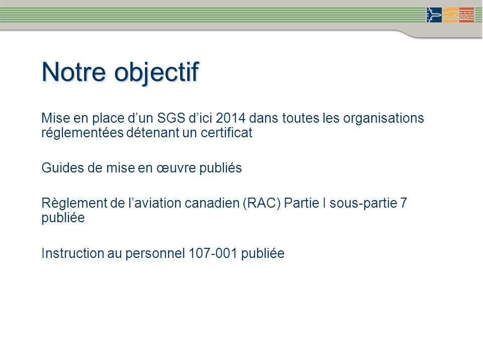 Notre objectif Mise en place dun SGS dici 2014 dans toutes les organisations réglementées détenant un certificat Guides de mise en œuvre publiés Règle