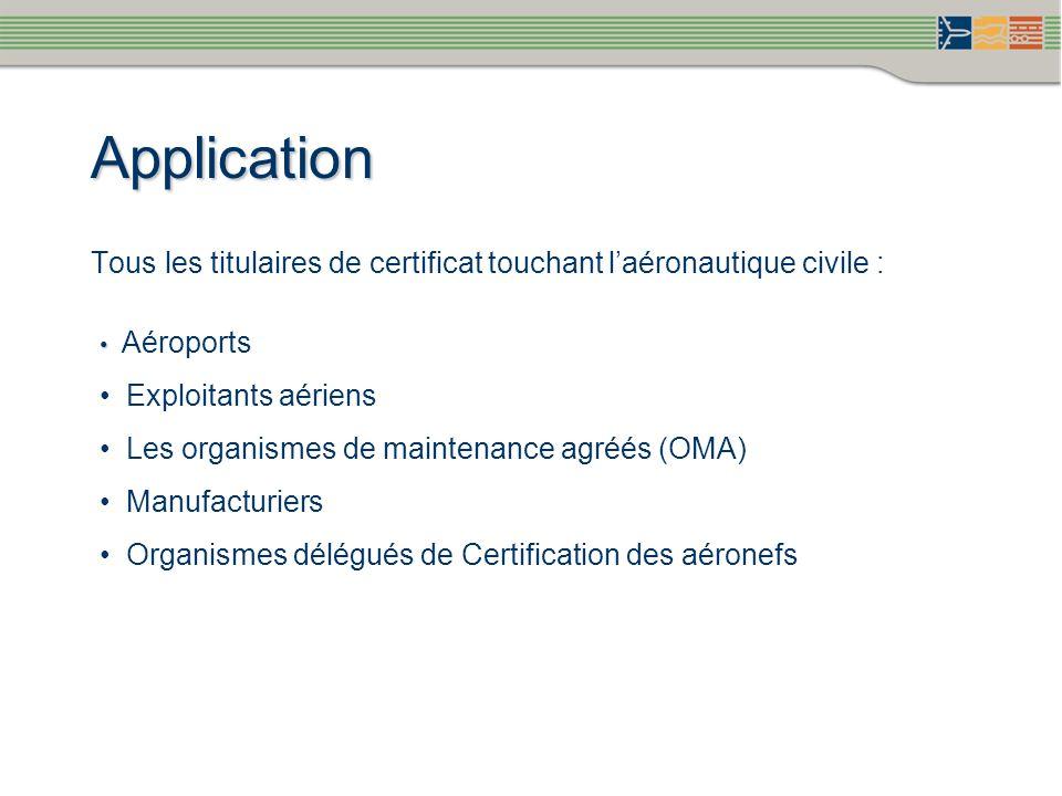 Application Tous les titulaires de certificat touchant laéronautique civile : Aéroports Exploitants aériens Les organismes de maintenance agréés (OMA)