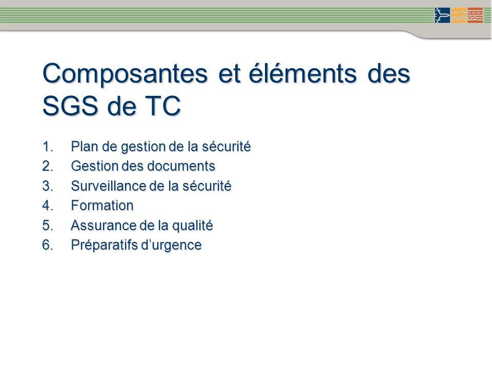Composantes et éléments des SGS de TC Plan de gestion de la sécurité Plan de gestion de la sécurité Gestion des documents Gestion des documents Survei