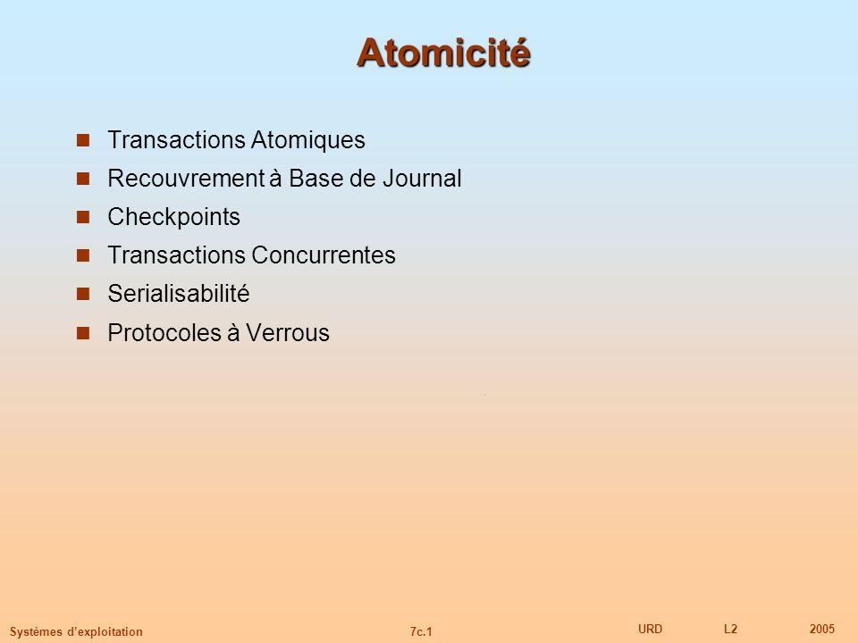 7c.1 URDL22005 Systèmes dexploitation Atomicité Transactions Atomiques Recouvrement à Base de Journal Checkpoints Transactions Concurrentes Serialisab