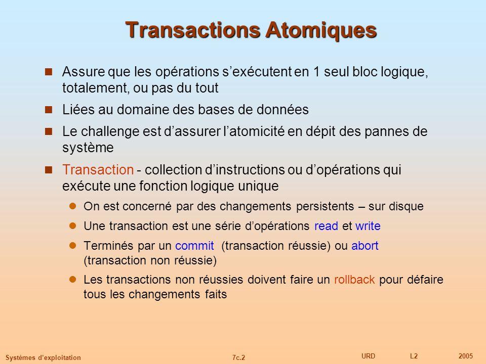 7c.2 URDL22005 Systèmes dexploitation Transactions Atomiques Assure que les opérations sexécutent en 1 seul bloc logique, totalement, ou pas du tout L