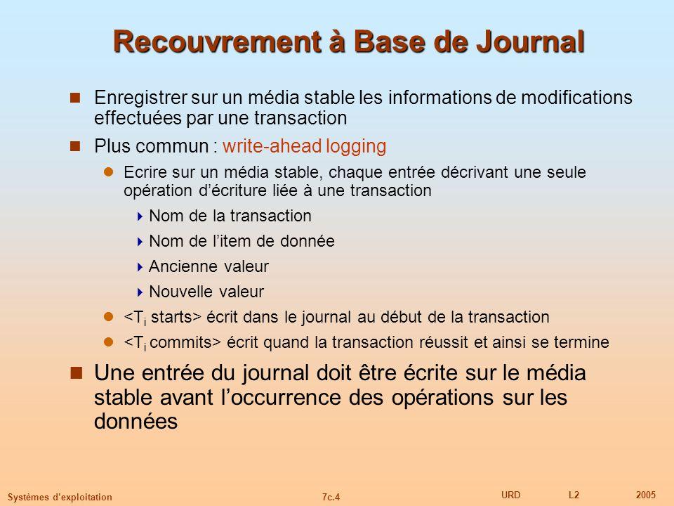 7c.4 URDL22005 Systèmes dexploitation Recouvrement à Base de Journal Enregistrer sur un média stable les informations de modifications effectuées par