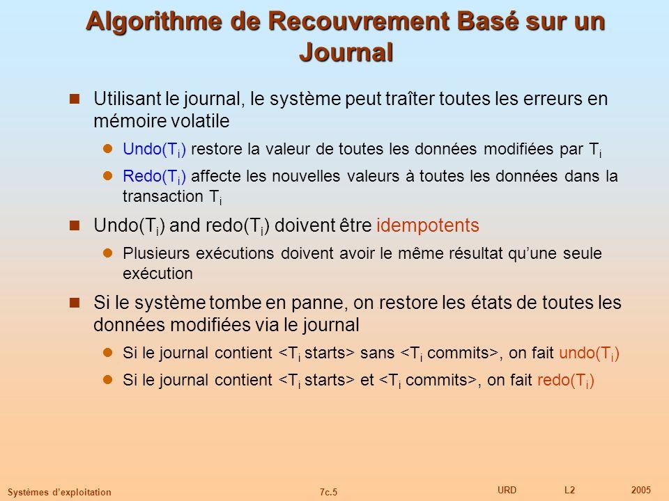 7c.16 URDL22005 Systèmes dexploitation Protocole dOrdonnancement à Base dEstampilles Supposez Ti exécute write(Q) Si TS(T i ) < R-timestamp(Q), La valeur de Q produite par T i était requise avant et T i a assumé quelle ne pourra pas être produite Opération Write rejetée, T i défaite (rolled back) Si TS(T i ) < W-timestamp(Q), T i essaye décrire une valeur obsolète de Q Opération Write rejetée et T i défaite (rolled back) Sinon, write exécuté Toute transaction T i défaite est assignée une nouvelle estampille et relancée Lalgorithm assure la conflict serialisabilité et supprime les deadlocks