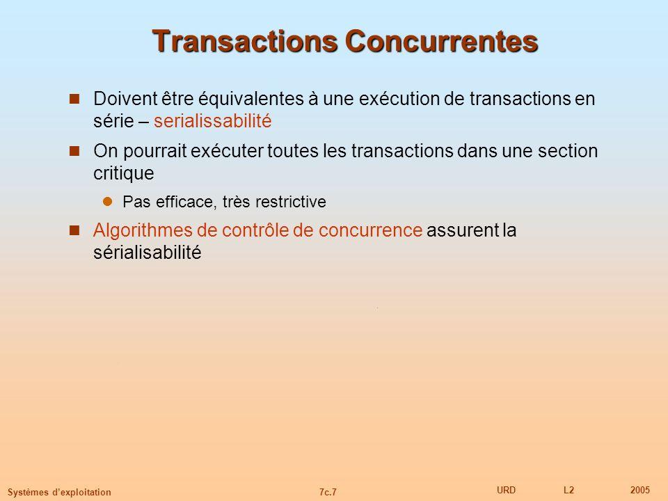 7c.8 URDL22005 Systèmes dexploitation Serialisabilité Considérez deux données A et B Considérez les transactions T 0 et T 1 Exécuter T 0, T 1 atomiquement Une séquence dexécution est appelée schedule Un ordre dexécutions atomiques de transactions est appelé schedule en série Pour N transactions, il y a N.