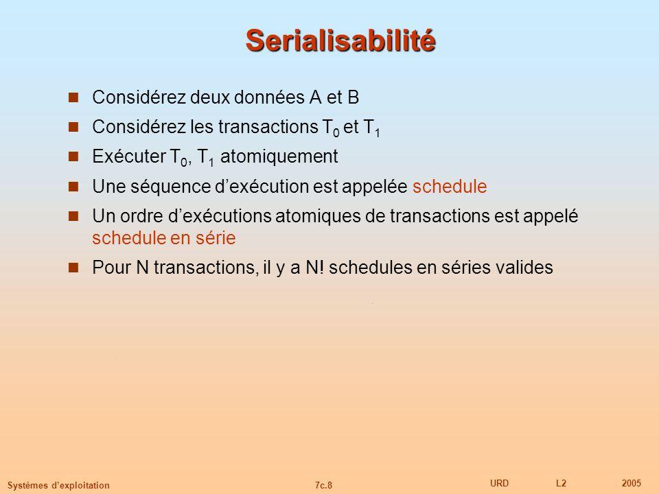 7c.8 URDL22005 Systèmes dexploitation Serialisabilité Considérez deux données A et B Considérez les transactions T 0 et T 1 Exécuter T 0, T 1 atomique
