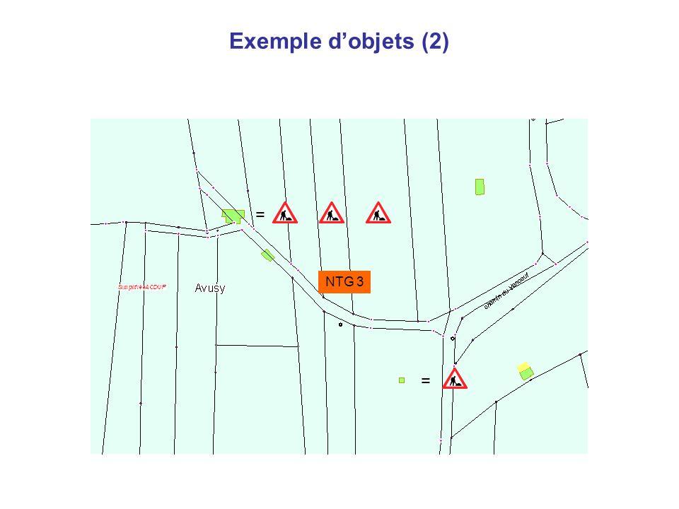 Exemple dobjets (2) = = NTG 3