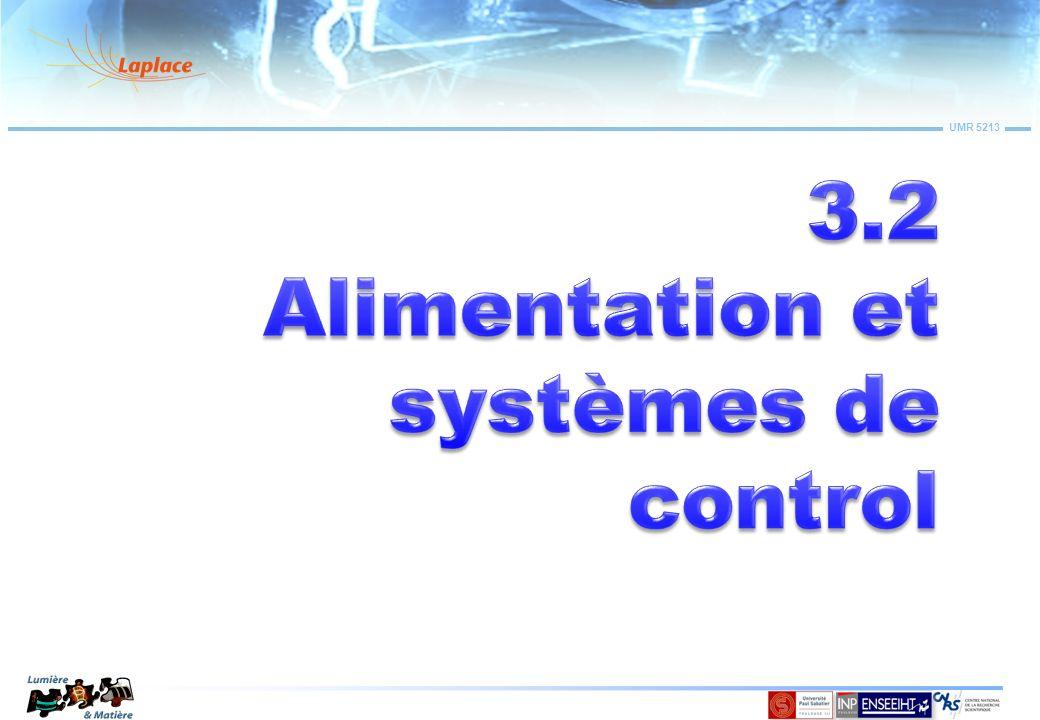 Source de lumière & Luminaire Récepteur & Application Réseau Electrique Control & Suivi Alim.