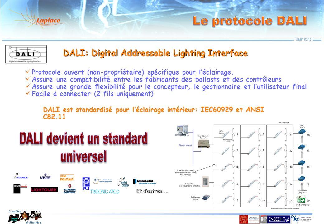 UMR 5213 DALI: Digital Addressable Lighting Interface Protocole ouvert (non-propriétaire) spécifique pour léclairage. Assure une compatibilité entre l
