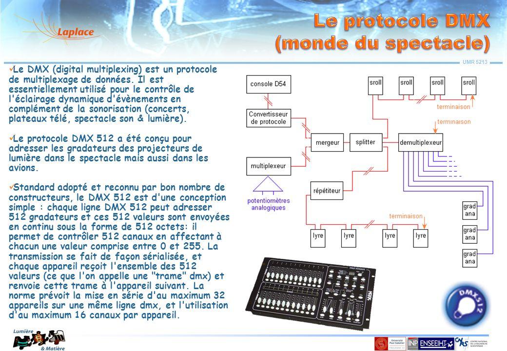 UMR 5213 Le DMX (digital multiplexing) est un protocole de multiplexage de données. Il est essentiellement utilisé pour le contrôle de l'éclairage dyn