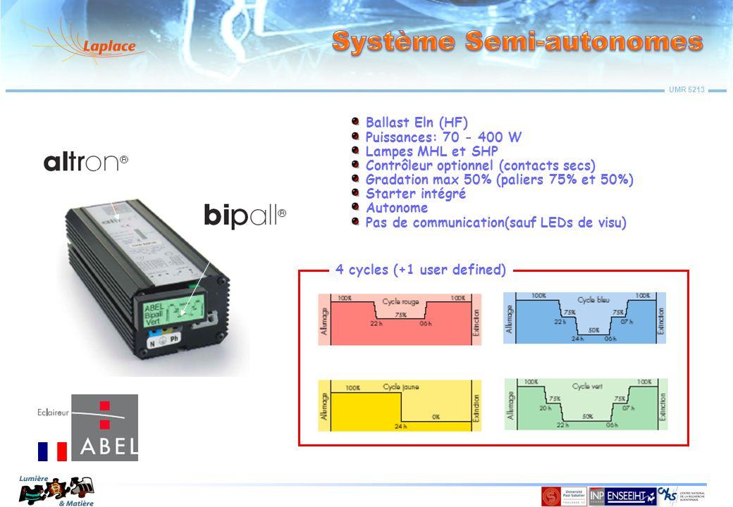 UMR 5213 Ballast Eln (HF) Puissances: 70 - 400 W Lampes MHL et SHP Contrôleur optionnel (contacts secs) Gradation max 50% (paliers 75% et 50%) Starter