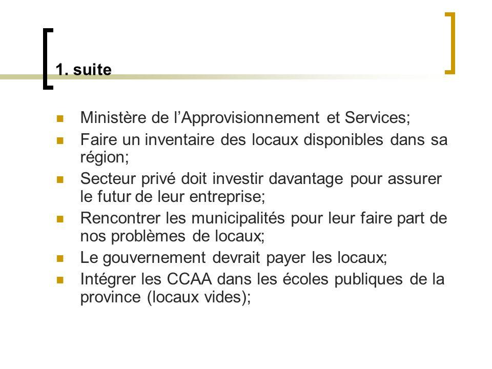 1. suite Ministère de lApprovisionnement et Services; Faire un inventaire des locaux disponibles dans sa région; Secteur privé doit investir davantage