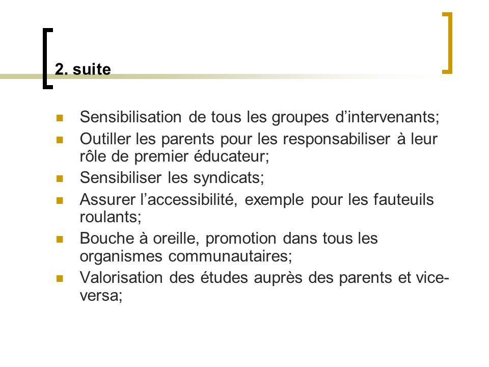2. suite Sensibilisation de tous les groupes dintervenants; Outiller les parents pour les responsabiliser à leur rôle de premier éducateur; Sensibilis