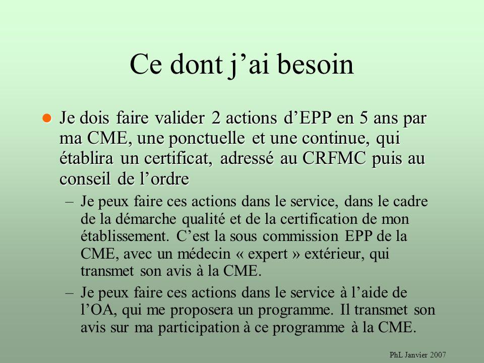 PhL Janvier 2007 Ce dont jai besoin Je dois faire valider 2 actions dEPP en 5 ans par ma CME, une ponctuelle et une continue, qui établira un certific