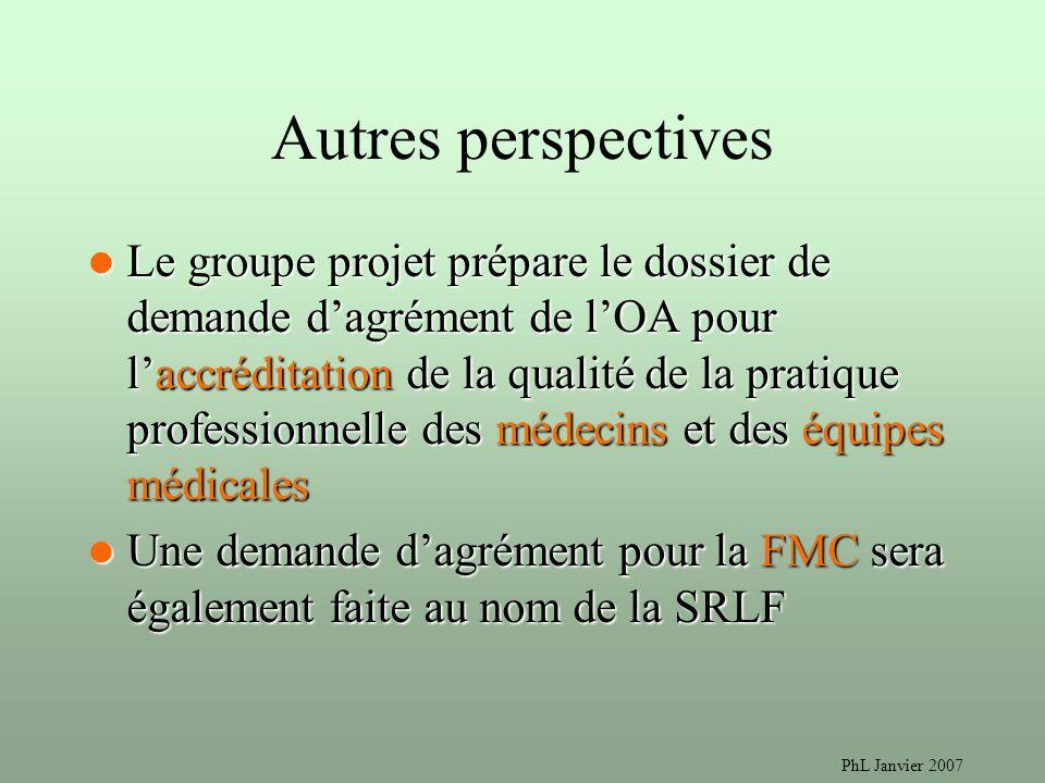 PhL Janvier 2007 Autres perspectives Le groupe projet prépare le dossier de demande dagrément de lOA pour laccréditation de la qualité de la pratique