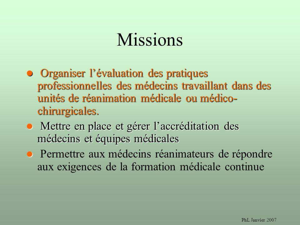 PhL Janvier 2007 Missions Organiser lévaluation des pratiques professionnelles des médecins travaillant dans des unités de réanimation médicale ou méd