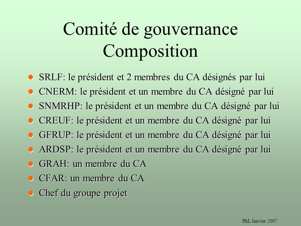 PhL Janvier 2007 Comité de gouvernance Composition SRLF: le président et 2 membres du CA désignés par lui SRLF: le président et 2 membres du CA désign