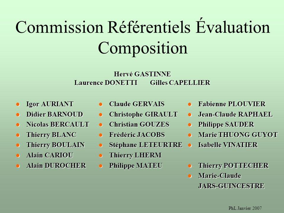 PhL Janvier 2007 Commission Référentiels Évaluation Composition Igor AURIANT Igor AURIANT Didier BARNOUD Didier BARNOUD Nicolas BERCAULT Nicolas BERCA