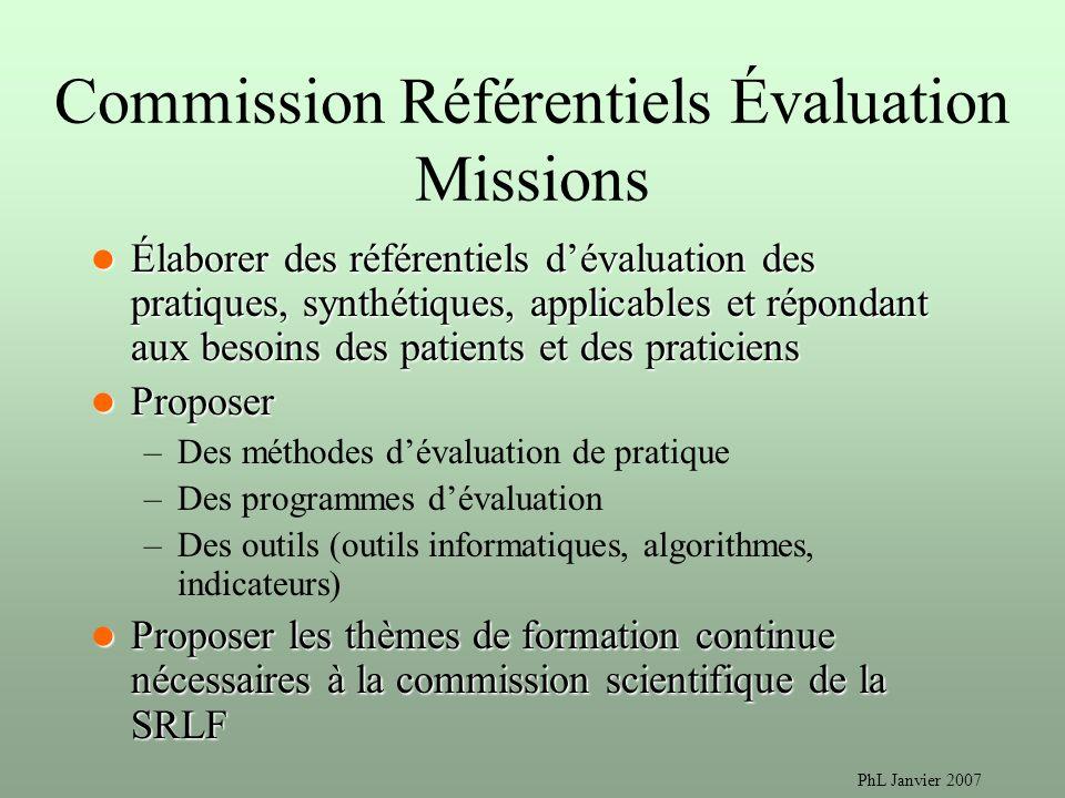 PhL Janvier 2007 Commission Référentiels Évaluation Missions Élaborer des référentiels dévaluation des pratiques, synthétiques, applicables et réponda