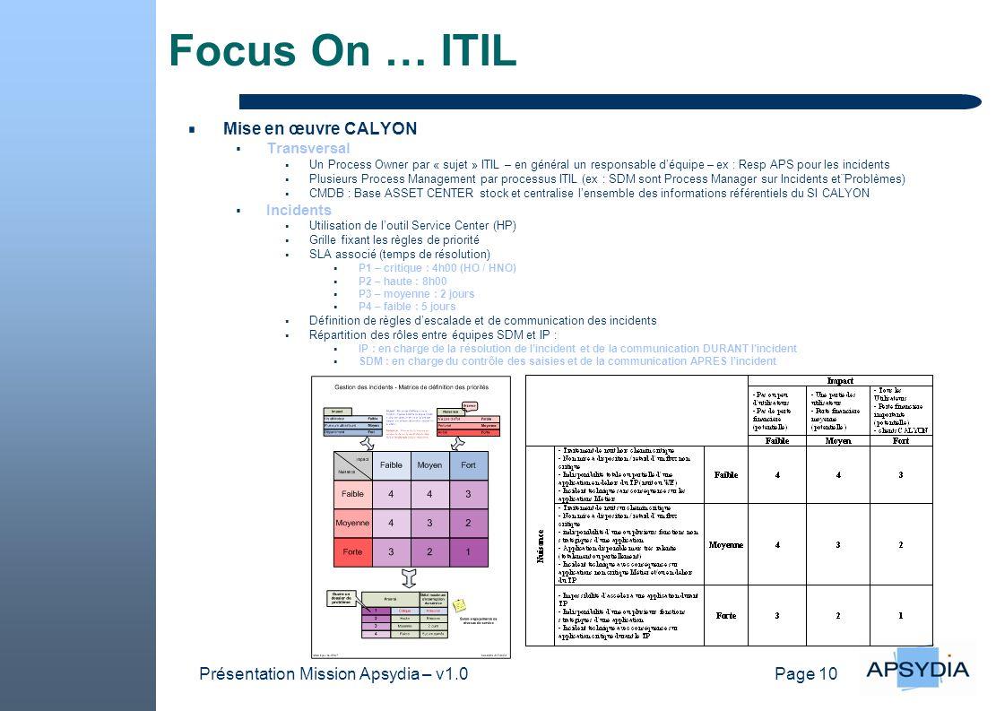 Page 10 Présentation Mission Apsydia – v1.0 Focus On … ITIL Mise en œuvre CALYON Transversal Un Process Owner par « sujet » ITIL – en général un responsable déquipe – ex : Resp APS pour les incidents Plusieurs Process Management par processus ITIL (ex : SDM sont Process Manager sur Incidents et¨Problèmes) CMDB : Base ASSET CENTER stock et centralise lensemble des informations référentiels du SI CALYON Incidents Utilisation de loutil Service Center (HP) Grille fixant les règles de priorité SLA associé (temps de résolution) P1 – critique : 4h00 (HO / HNO) P2 – haute : 8h00 P3 – moyenne : 2 jours P4 – faible : 5 jours Définition de règles descalade et de communication des incidents Répartition des rôles entre équipes SDM et IP : IP : en charge de la résolution de lincident et de la communication DURANT lincident SDM : en charge du contrôle des saisies et de la communication APRES lincident