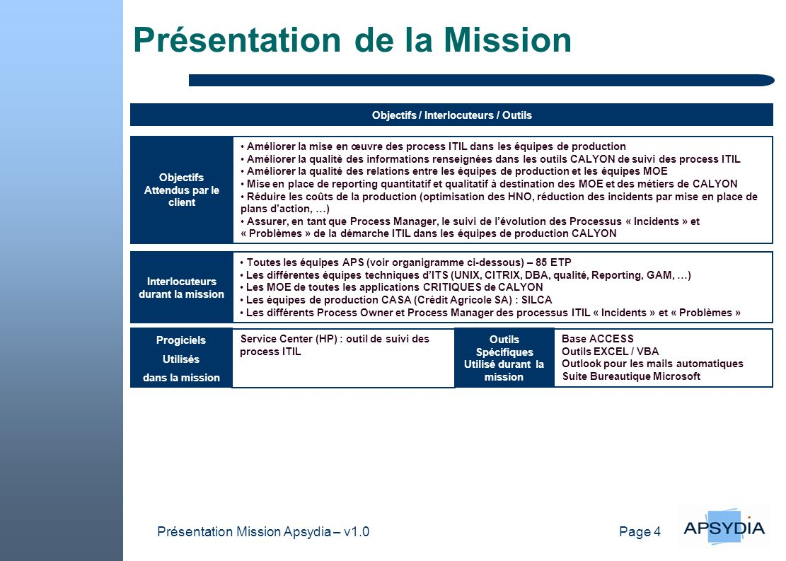 Page 4 Présentation Mission Apsydia – v1.0 Présentation de la Mission Service Center (HP) : outil de suivi des process ITIL Outils Spécifiques Utilisé durant la mission Base ACCESS Outils EXCEL / VBA Outlook pour les mails automatiques Suite Bureautique Microsoft Toutes les équipes APS (voir organigramme ci-dessous) – 85 ETP Les différentes équipes techniques dITS (UNIX, CITRIX, DBA, qualité, Reporting, GAM, …) Les MOE de toutes les applications CRITIQUES de CALYON Les équipes de production CASA (Crédit Agricole SA) : SILCA Les différents Process Owner et Process Manager des processus ITIL « Incidents » et « Problèmes » Objectifs / Interlocuteurs / Outils Améliorer la mise en œuvre des process ITIL dans les équipes de production Améliorer la qualité des informations renseignées dans les outils CALYON de suivi des process ITIL Améliorer la qualité des relations entre les équipes de production et les équipes MOE Mise en place de reporting quantitatif et qualitatif à destination des MOE et des métiers de CALYON Réduire les coûts de la production (optimisation des HNO, réduction des incidents par mise en place de plans daction, …) Assurer, en tant que Process Manager, le suivi de lévolution des Processus « Incidents » et « Problèmes » de la démarche ITIL dans les équipes de production CALYON Progiciels Utilisés dans la mission Interlocuteurs durant la mission Objectifs Attendus par le client