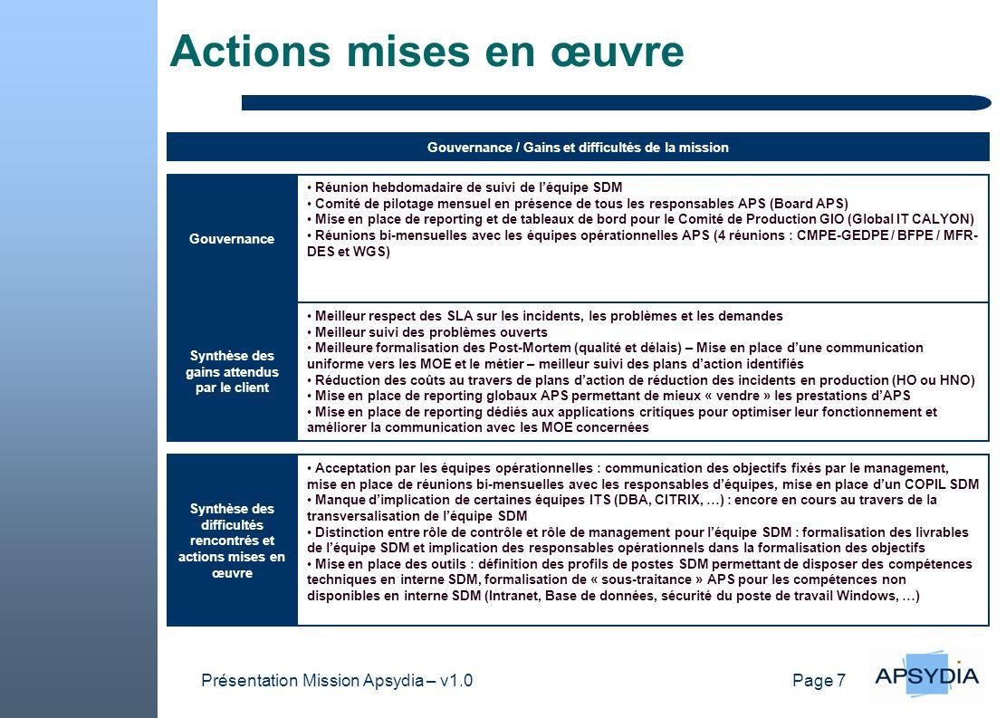 Page 7 Présentation Mission Apsydia – v1.0 Actions mises en œuvre Gouvernance Réunion hebdomadaire de suivi de léquipe SDM Comité de pilotage mensuel en présence de tous les responsables APS (Board APS) Mise en place de reporting et de tableaux de bord pour le Comité de Production GIO (Global IT CALYON) Réunions bi-mensuelles avec les équipes opérationnelles APS (4 réunions : CMPE-GEDPE / BFPE / MFR- DES et WGS) Synthèse des difficultés rencontrés et actions mises en œuvre Acceptation par les équipes opérationnelles : communication des objectifs fixés par le management, mise en place de réunions bi-mensuelles avec les responsables déquipes, mise en place dun COPIL SDM Manque dimplication de certaines équipes ITS (DBA, CITRIX, …) : encore en cours au travers de la transversalisation de léquipe SDM Distinction entre rôle de contrôle et rôle de management pour léquipe SDM : formalisation des livrables de léquipe SDM et implication des responsables opérationnels dans la formalisation des objectifs Mise en place des outils : définition des profils de postes SDM permettant de disposer des compétences techniques en interne SDM, formalisation de « sous-traitance » APS pour les compétences non disponibles en interne SDM (Intranet, Base de données, sécurité du poste de travail Windows, …) Synthèse des gains attendus par le client Meilleur respect des SLA sur les incidents, les problèmes et les demandes Meilleur suivi des problèmes ouverts Meilleure formalisation des Post-Mortem (qualité et délais) – Mise en place dune communication uniforme vers les MOE et le métier – meilleur suivi des plans daction identifiés Réduction des coûts au travers de plans daction de réduction des incidents en production (HO ou HNO) Mise en place de reporting globaux APS permettant de mieux « vendre » les prestations dAPS Mise en place de reporting dédiés aux applications critiques pour optimiser leur fonctionnement et améliorer la communication avec les MOE concernées Gouvernance / Gains et diffic