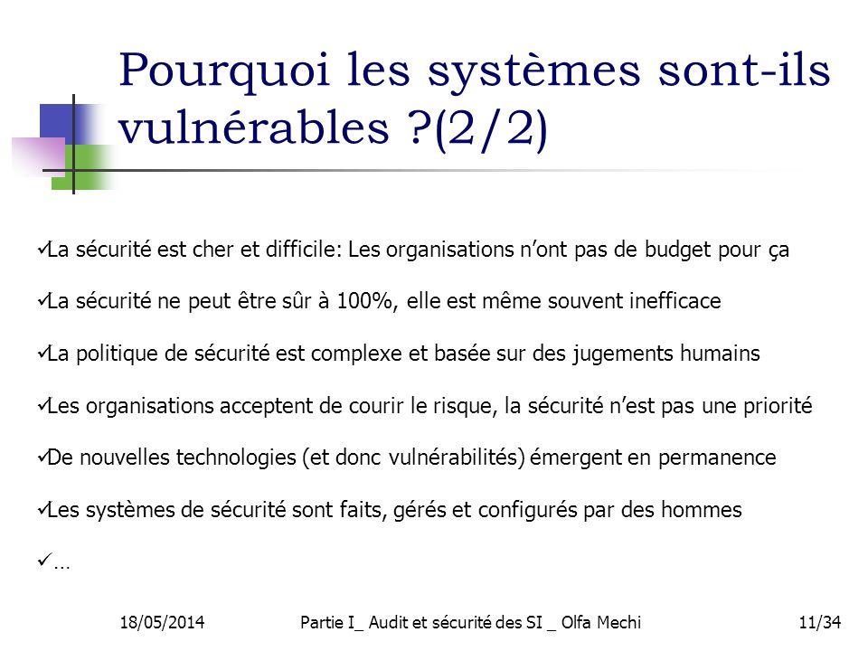18/05/2014Partie I_ Audit et sécurité des SI _ Olfa Mechi11/34 La sécurité est cher et difficile: Les organisations nont pas de budget pour ça La sécu