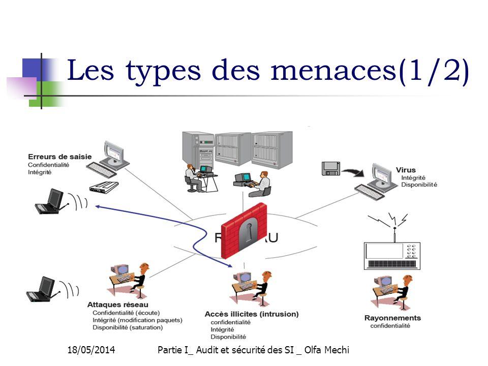 12 z 18/05/2014Partie I_ Audit et sécurité des SI _ Olfa Mechi Les types des menaces(1/2)