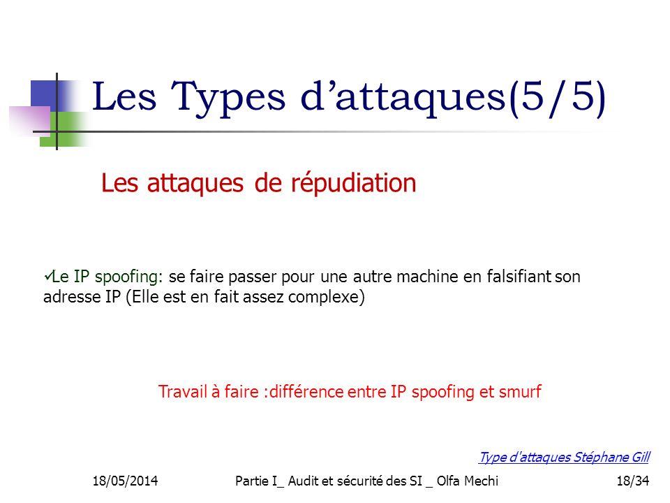 18/34 Les Types dattaques(5/5) Les attaques de répudiation Le IP spoofing: se faire passer pour une autre machine en falsifiant son adresse IP (Elle e