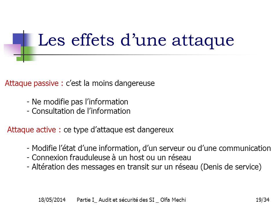 Les effets dune attaque 19/34 Attaque passive : cest la moins dangereuse - Ne modifie pas linformation - Consultation de linformation Attaque active :