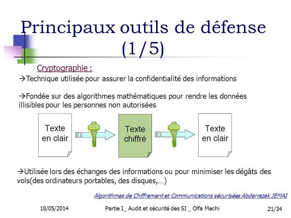 Principaux outils de défense (1/5) 21/34 18/05/2014 Technique utilisée pour assurer la confidentialité des informations Fondée sur des algorithmes mat