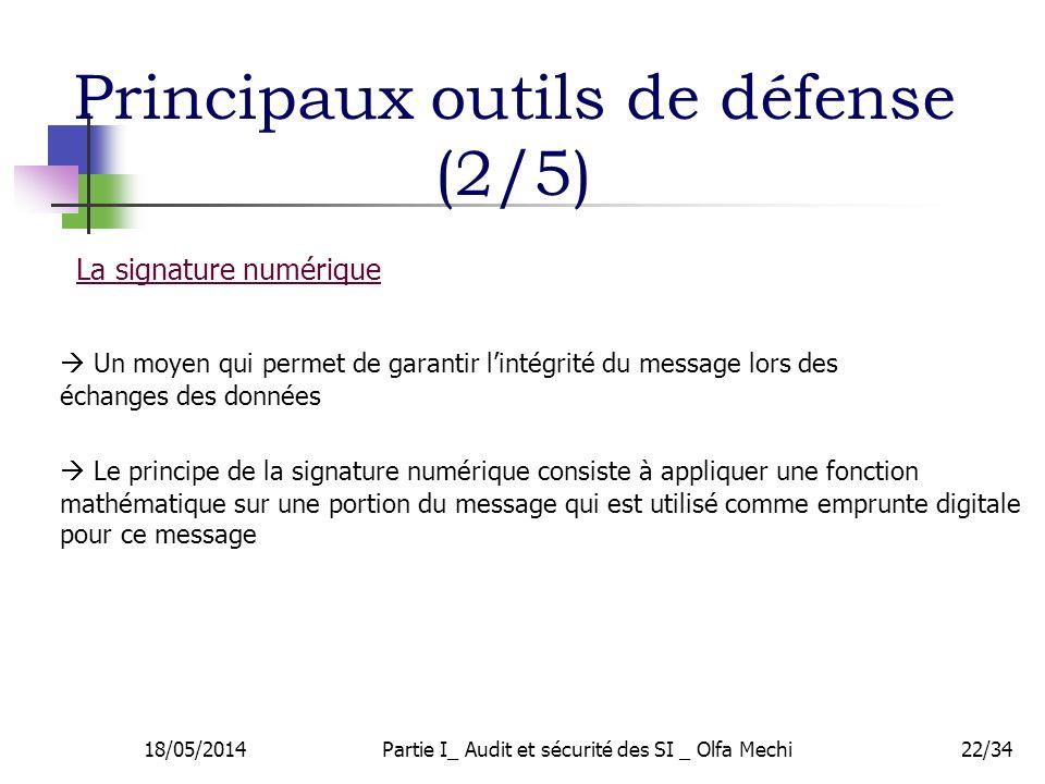 18/05/2014Partie I_ Audit et sécurité des SI _ Olfa Mechi22/34 Un moyen qui permet de garantir lintégrité du message lors des échanges des données La